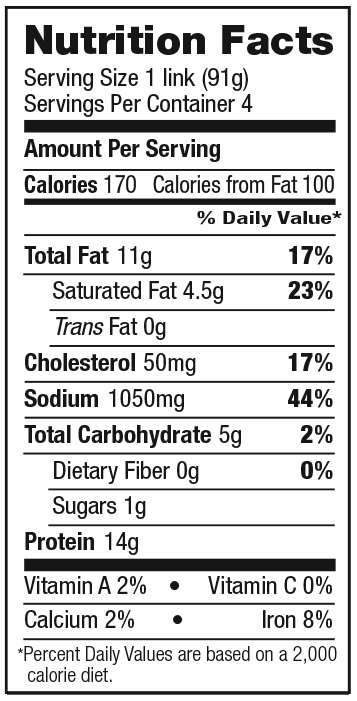 Bacon Hot Polish Sausage Nutrition Facts
