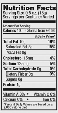 Pork Jowl Bacon Nutrition Facts